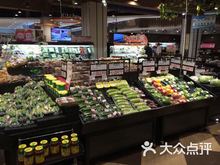 永旺(香港中路店)图片 - 第4张